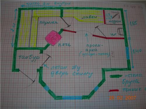 Как сделать проект дизайна самим