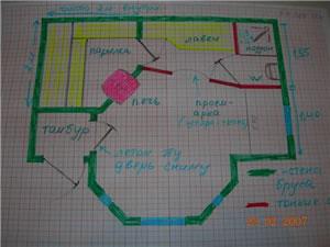 план дома на миллиметровке