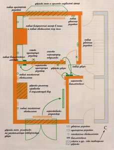план работ на миллиметровке